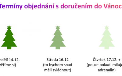 Termíny objednání s doručením do Vánoc