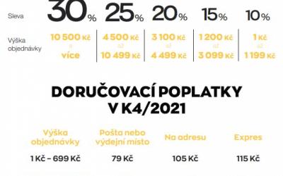Slevová struktura K4/2021